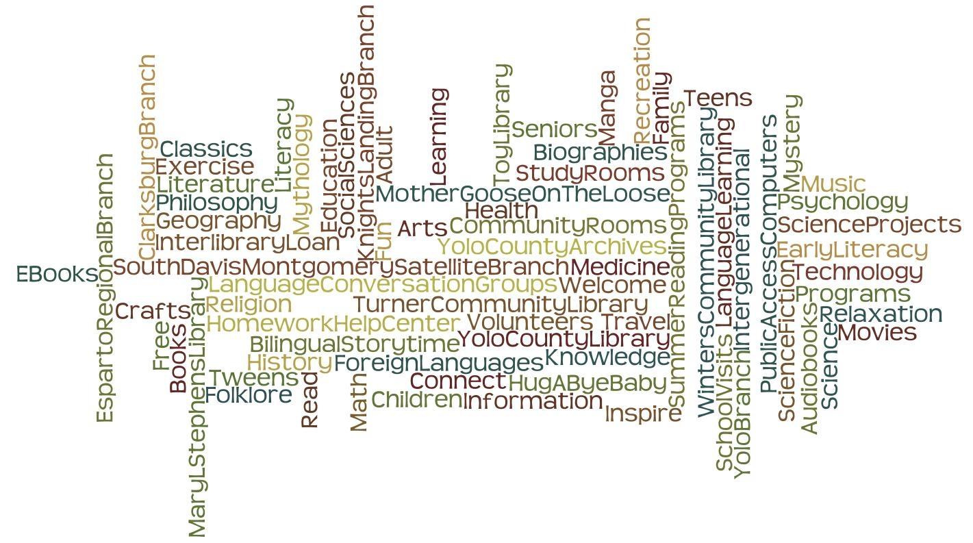 textcloud2
